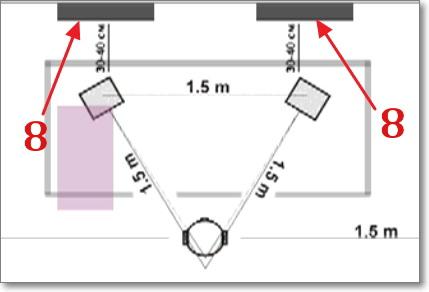 Оптимальное расстояние установок в студии