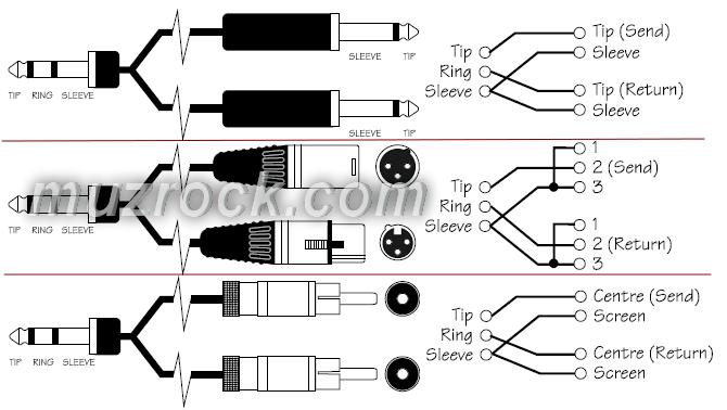 Insert Leads - схемы распайки кабеля для звукозаписи