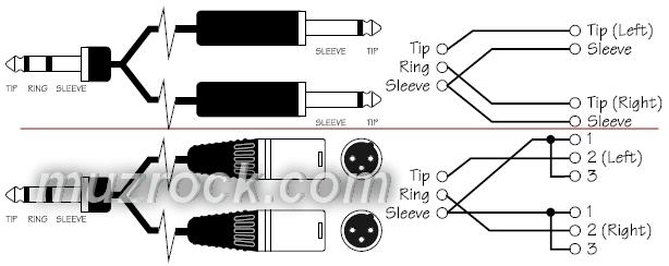 headphone separator - распайка кабеля для коммутации звукозаписи
