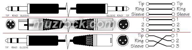 Коммутация и схема распайки кабеля