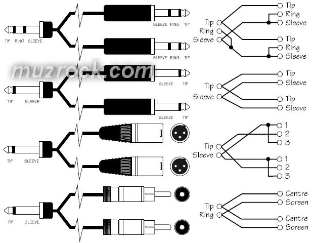 y leads unbalanced - несиметричная распайка кабеля для коммутации студии