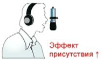 Эффект присутствия при записи вокала в домашней студии