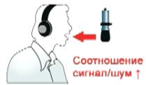 Соотношение сигнал-шум при записи вокала в домашней студии