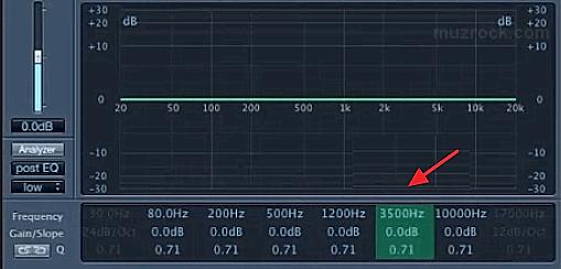 Частоты звука в эквалайзере