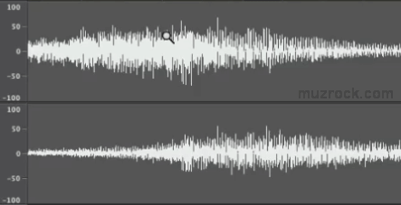 Пример неупорядоченной звуковой волны или шума