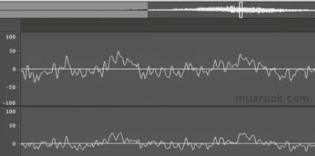 Пример неупорядоченной волны звука (шума) при увеличении масштаба