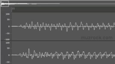 Пример периодического звука пианино