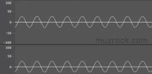 Пример звуковой волны в 500 Гц
