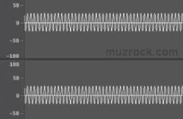Пример чистой волны звука в 440 Гц