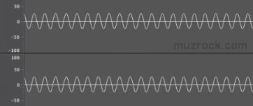 Расстояние между циклами в звуковой волне 1 кГц