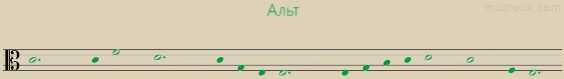 Пример использования альтового ключа для голоса альт