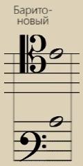 Пример использования баритонового ключа фа на нотном стане