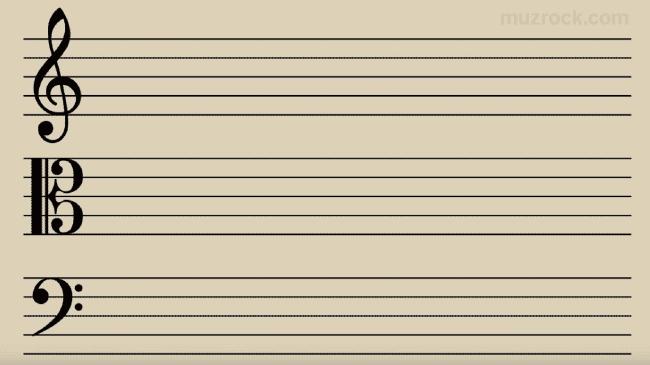 Что такое музыкальный ключ и для чего он необходим в музыке