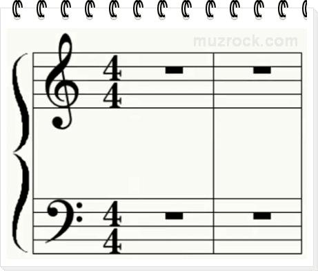 Пример фортепианного нотоносца для упражнения с нотами