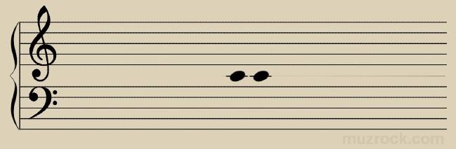 Как выглядит общая нота до первой октавы для скрипичного и басового ключа