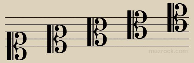 Разное расположение ключа до на нотном стане