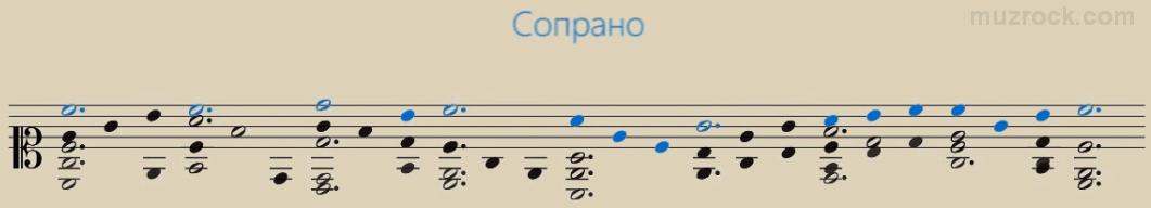 Пример использования сопранового ключа с нотами на нотном стане