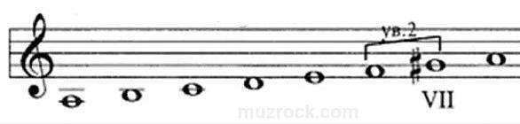 Ля минор гармонический в музыке на нотном стане
