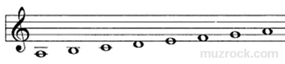 Ля минор натуральный в музыке на нотном стане