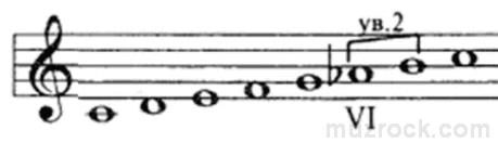 Пониженная 6 ступень в гармоническом мажоре